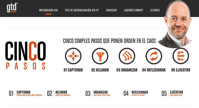 Formacion oficial GTD Espana Jose Miguel Bolivar